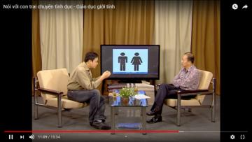 OT 07: Nói với con trai chuyện tình dục – GD Giới tính: BS Phạm Vũ Thiên